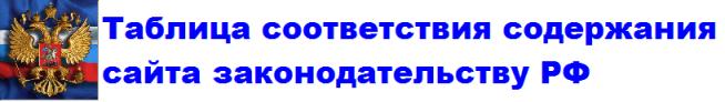 Таблица соответствия содержания сайта законодательству РФ